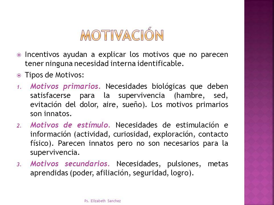motivación Incentivos ayudan a explicar los motivos que no parecen tener ninguna necesidad interna identificable.