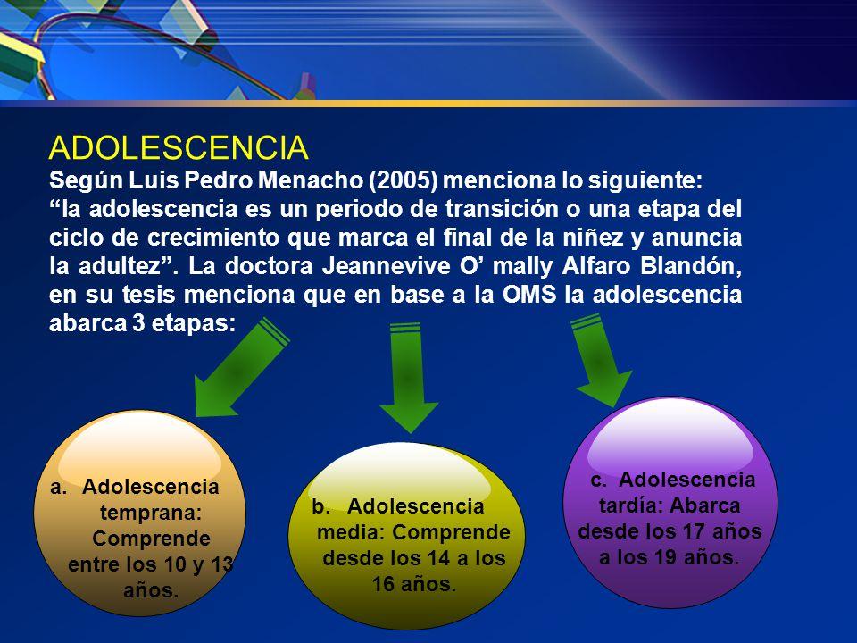 ADOLESCENCIA Según Luis Pedro Menacho (2005) menciona lo siguiente: