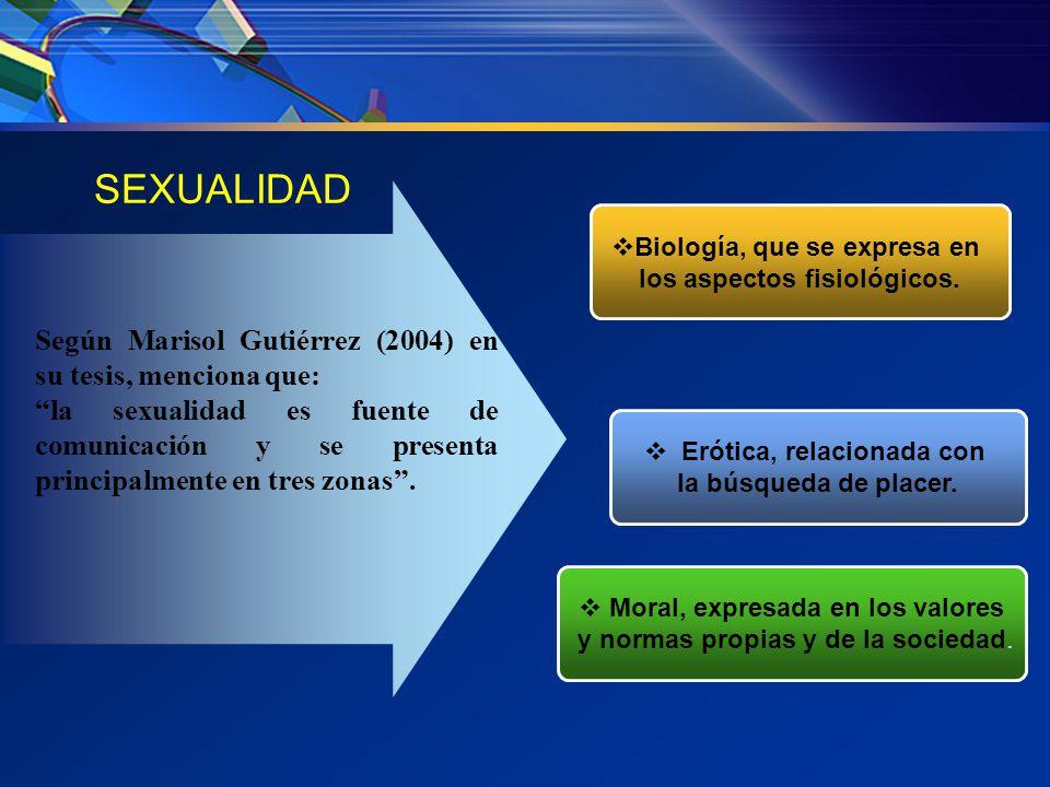 SEXUALIDAD Según Marisol Gutiérrez (2004) en su tesis, menciona que: