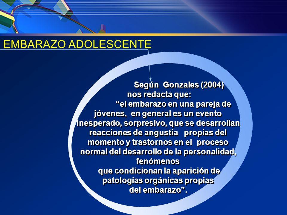 EMBARAZO ADOLESCENTE Según Gonzales (2004) nos redacta que:
