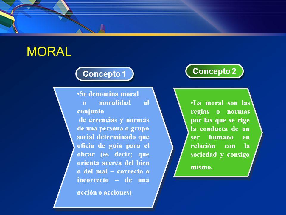 MORAL Concepto 2 Concepto 1 Se denomina moral o moralidad al conjunto