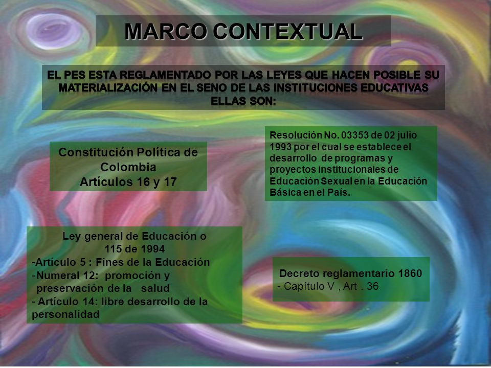 MARCO CONTEXTUAL Constitución Política de Colombia Artículos 16 y 17