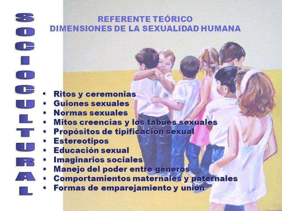 DIMENSIONES DE LA SEXUALIDAD HUMANA