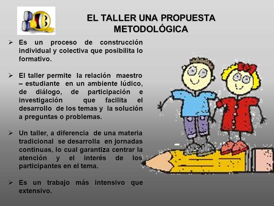 EL TALLER UNA PROPUESTA METODOLÓGICA