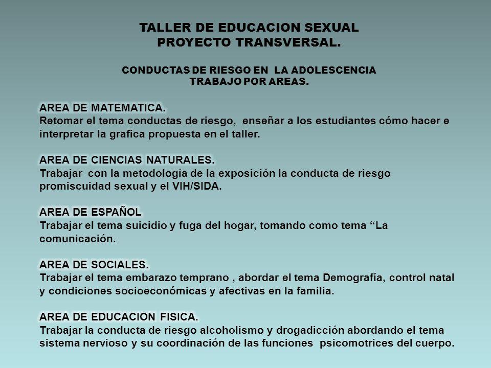 TALLER DE EDUCACION SEXUAL PROYECTO TRANSVERSAL.