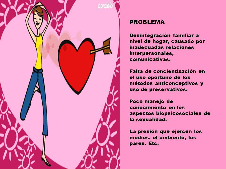 PROBLEMA Desintegración familiar a nivel de hogar, causado por inadecuadas relaciones interpersonales, comunicativas.