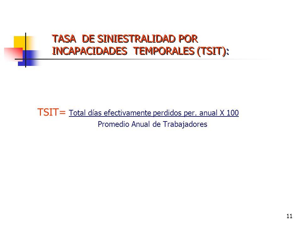 TASA DE SINIESTRALIDAD POR INCAPACIDADES TEMPORALES (TSIT):