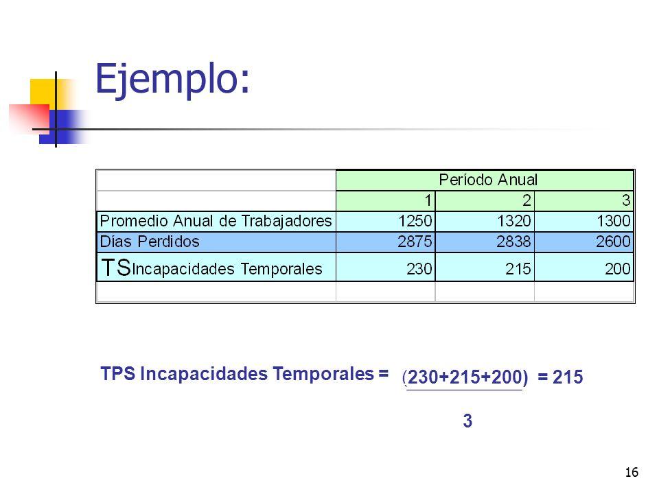 Ejemplo: TPS Incapacidades Temporales = (230+215+200) = 215 3