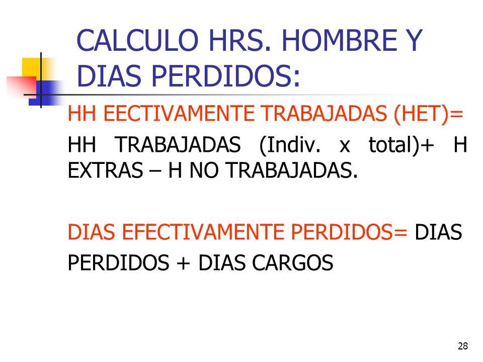 CALCULO HRS. HOMBRE Y DIAS PERDIDOS: