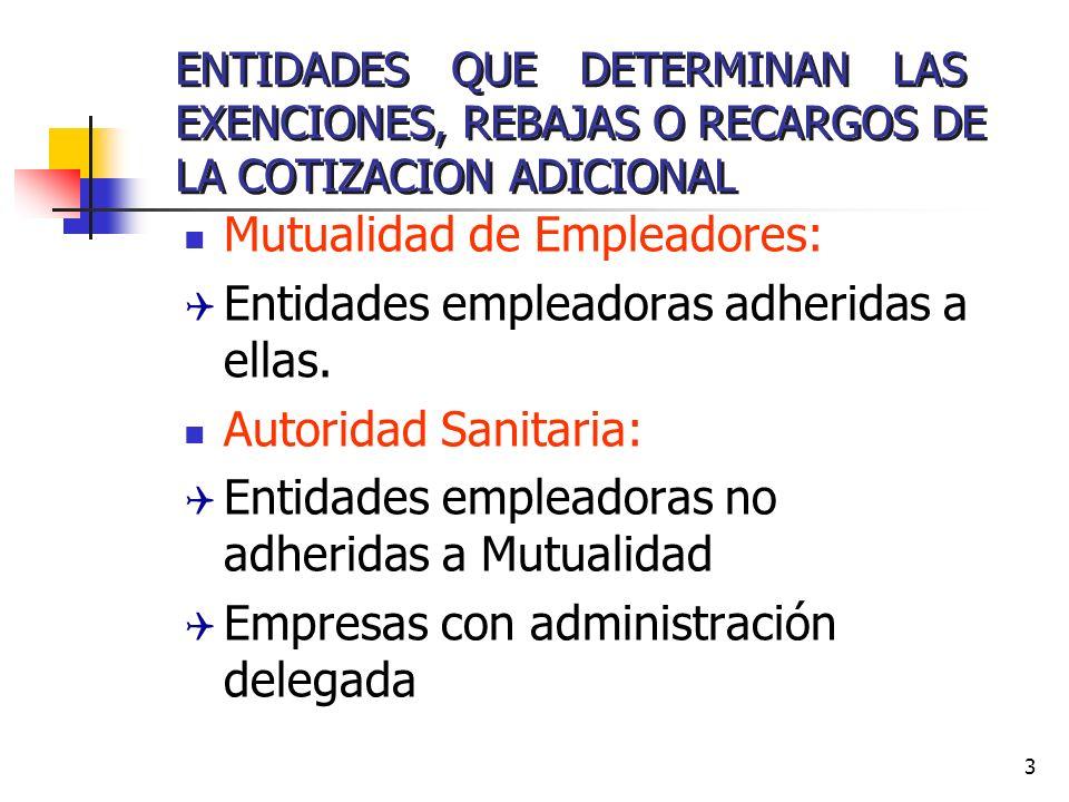 Mutualidad de Empleadores: Entidades empleadoras adheridas a ellas.