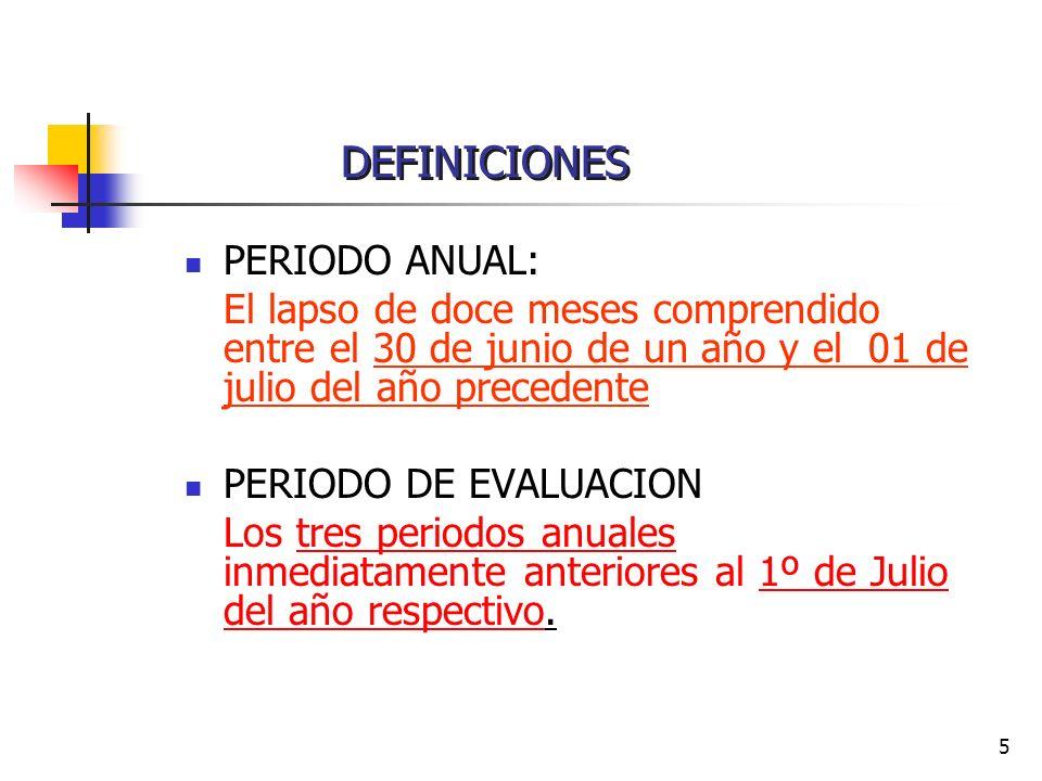 DEFINICIONES PERIODO ANUAL: