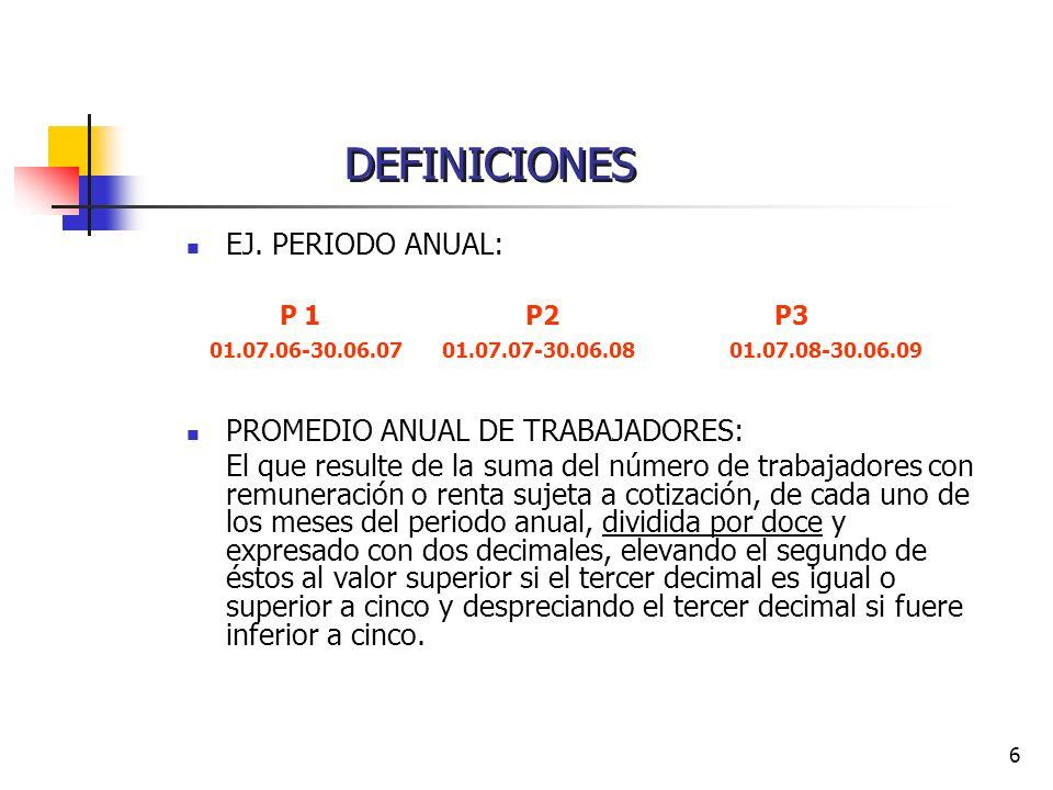 DEFINICIONES EJ. PERIODO ANUAL: P 1 P2 P3