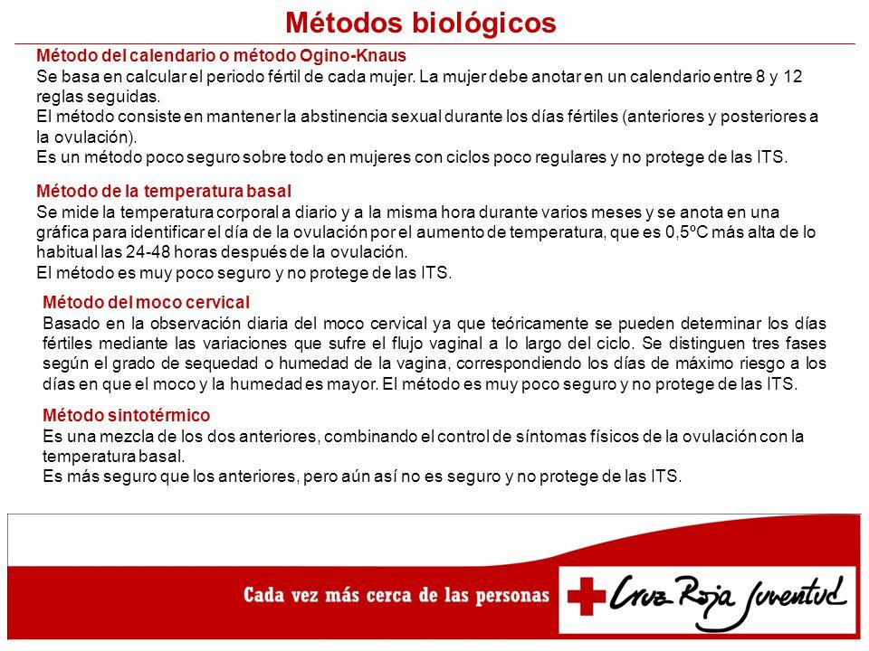 Métodos biológicos Método del calendario o método Ogino-Knaus