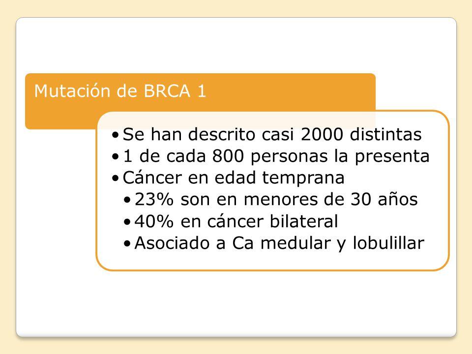 Mutación de BRCA 1 Se han descrito casi 2000 distintas. 1 de cada 800 personas la presenta. Cáncer en edad temprana.