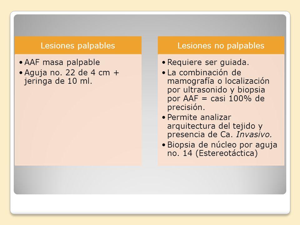 Lesiones palpables AAF masa palpable. Aguja no. 22 de 4 cm + jeringa de 10 ml. Lesiones no palpables.