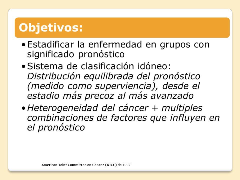 Objetivos: Estadificar la enfermedad en grupos con significado pronóstico.