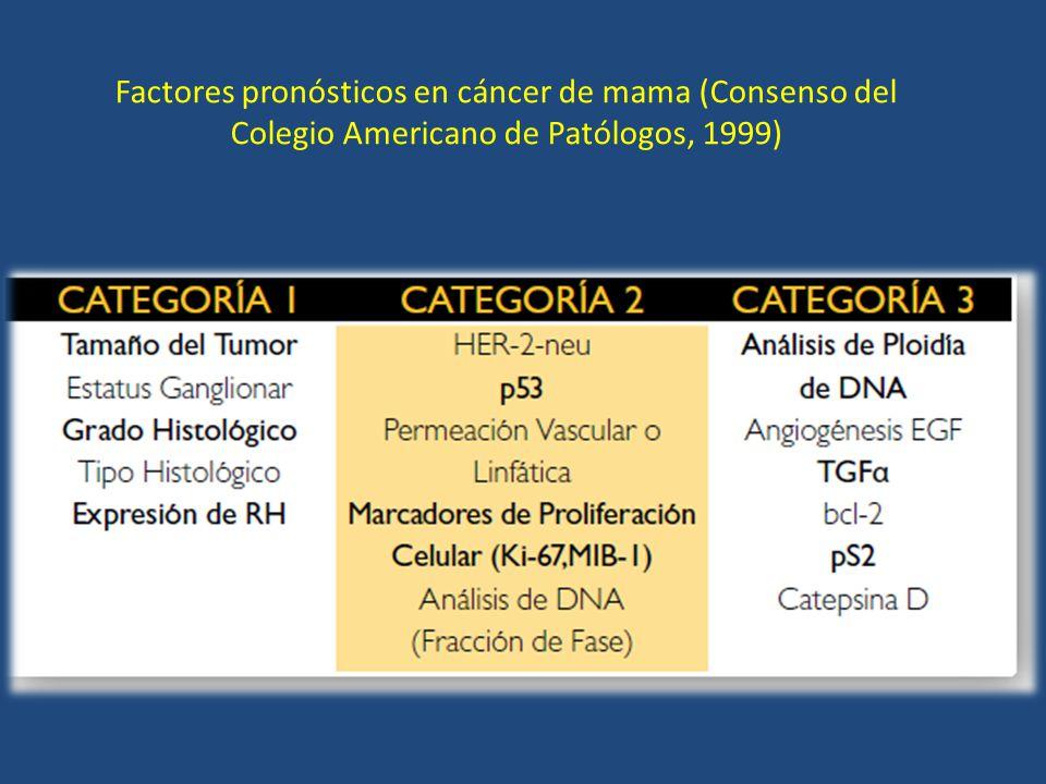 Factores pronósticos en cáncer de mama (Consenso del Colegio Americano de Patólogos, 1999)