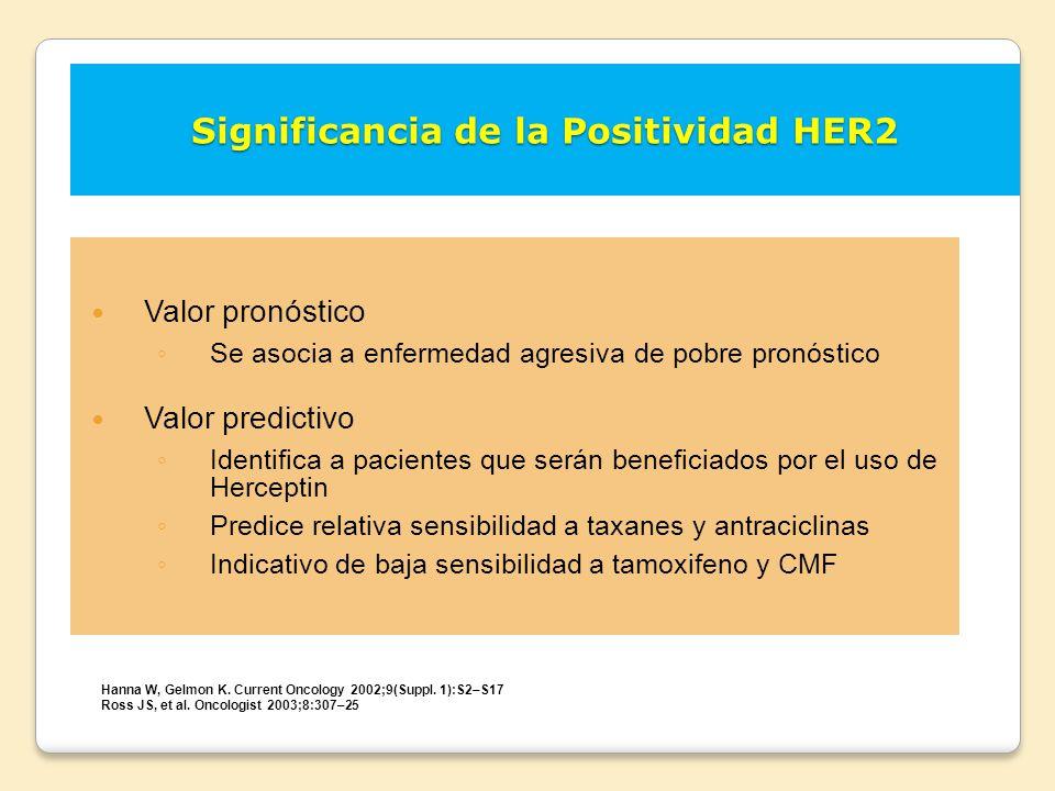 Significancia de la Positividad HER2