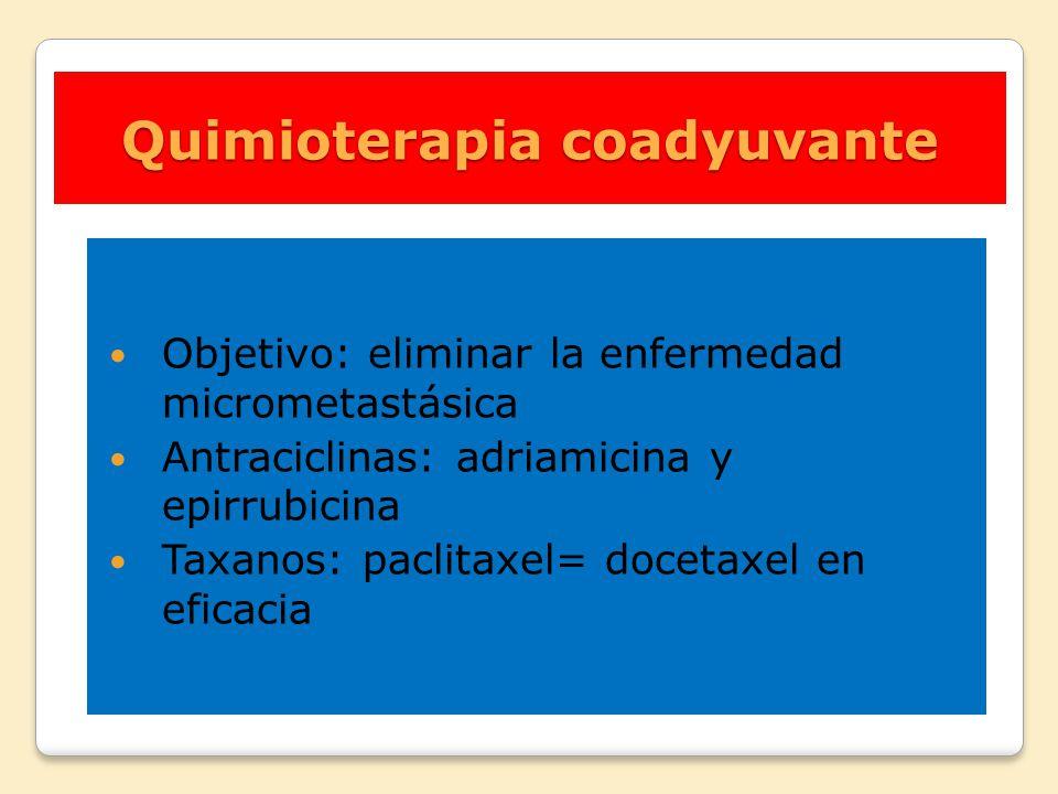 Quimioterapia coadyuvante