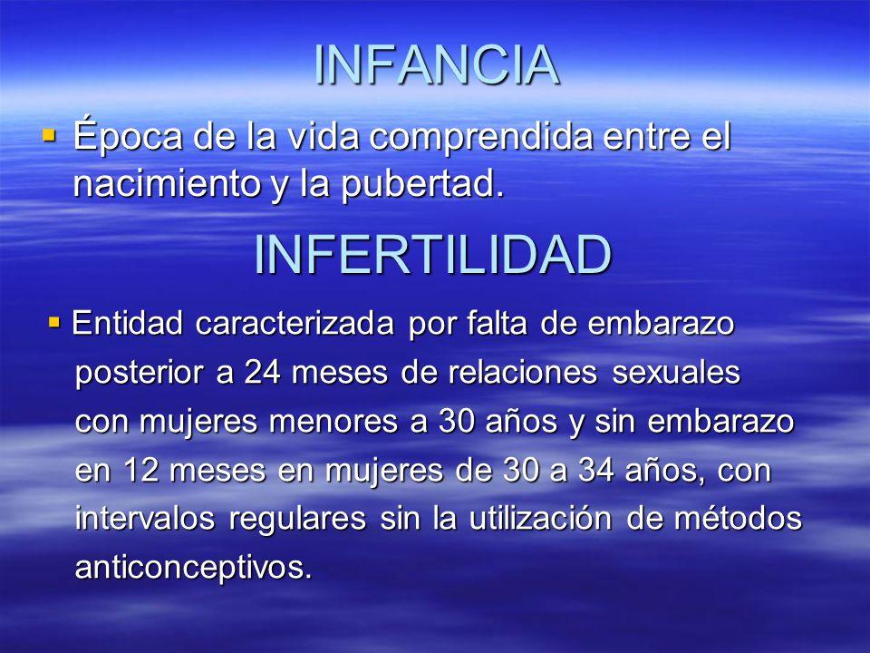 INFANCIA INFERTILIDAD