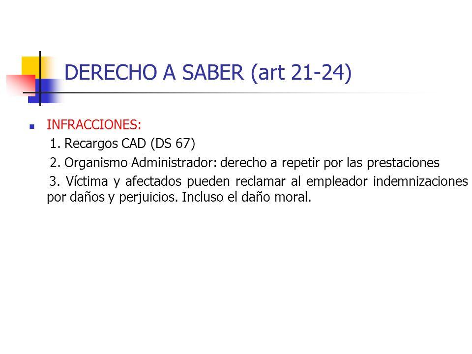 DERECHO A SABER (art 21-24) INFRACCIONES: 1. Recargos CAD (DS 67)