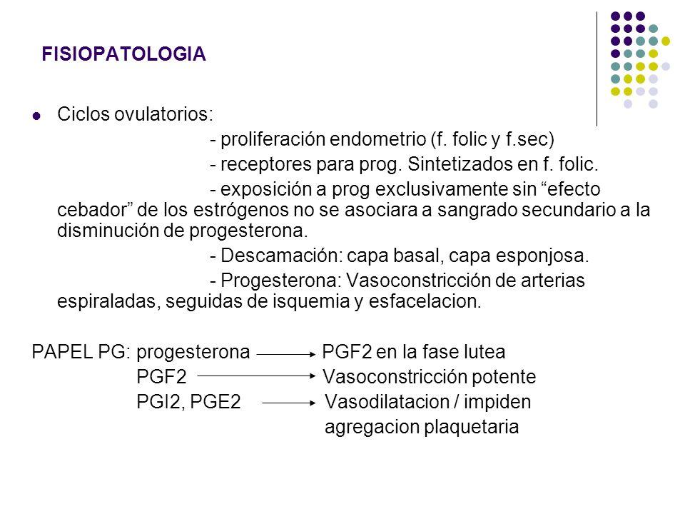FISIOPATOLOGIA Ciclos ovulatorios: - proliferación endometrio (f. folic y f.sec) - receptores para prog. Sintetizados en f. folic.