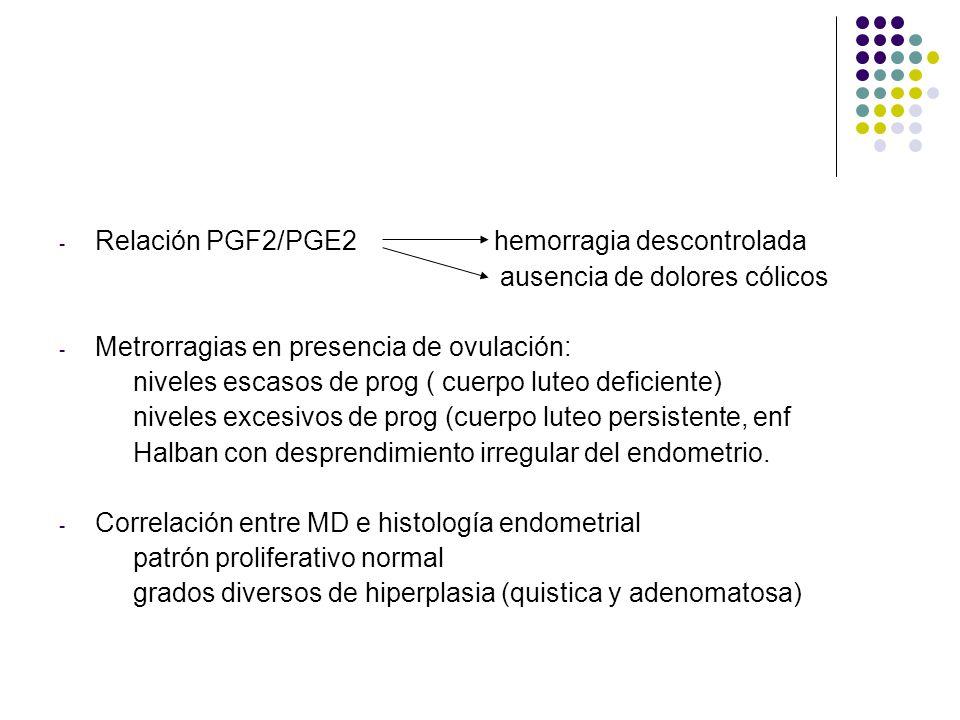 Relación PGF2/PGE2 hemorragia descontrolada