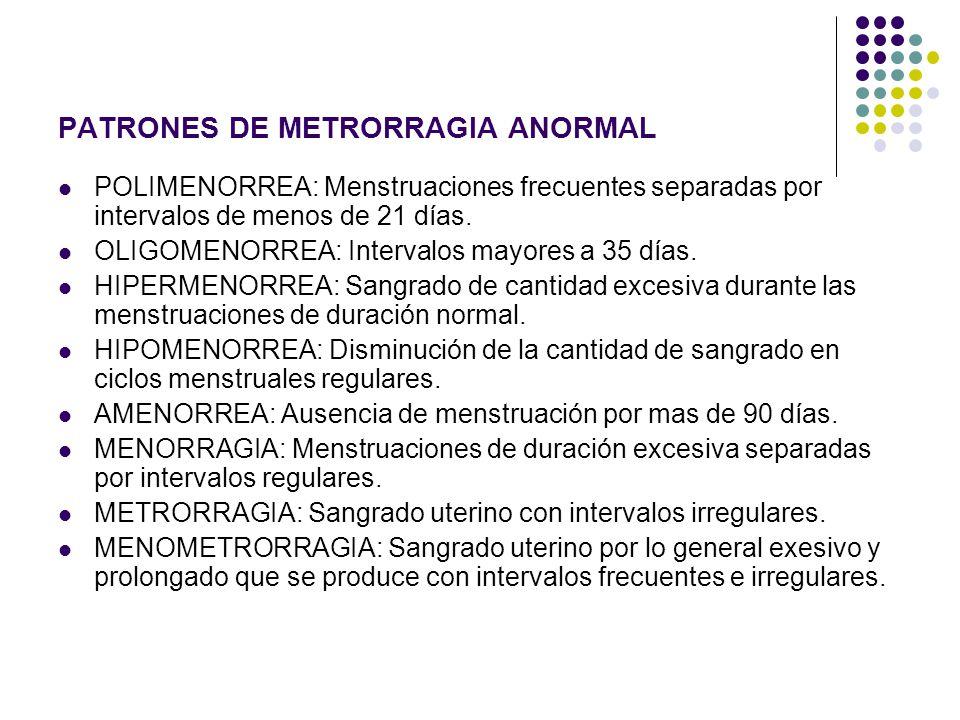 PATRONES DE METRORRAGIA ANORMAL