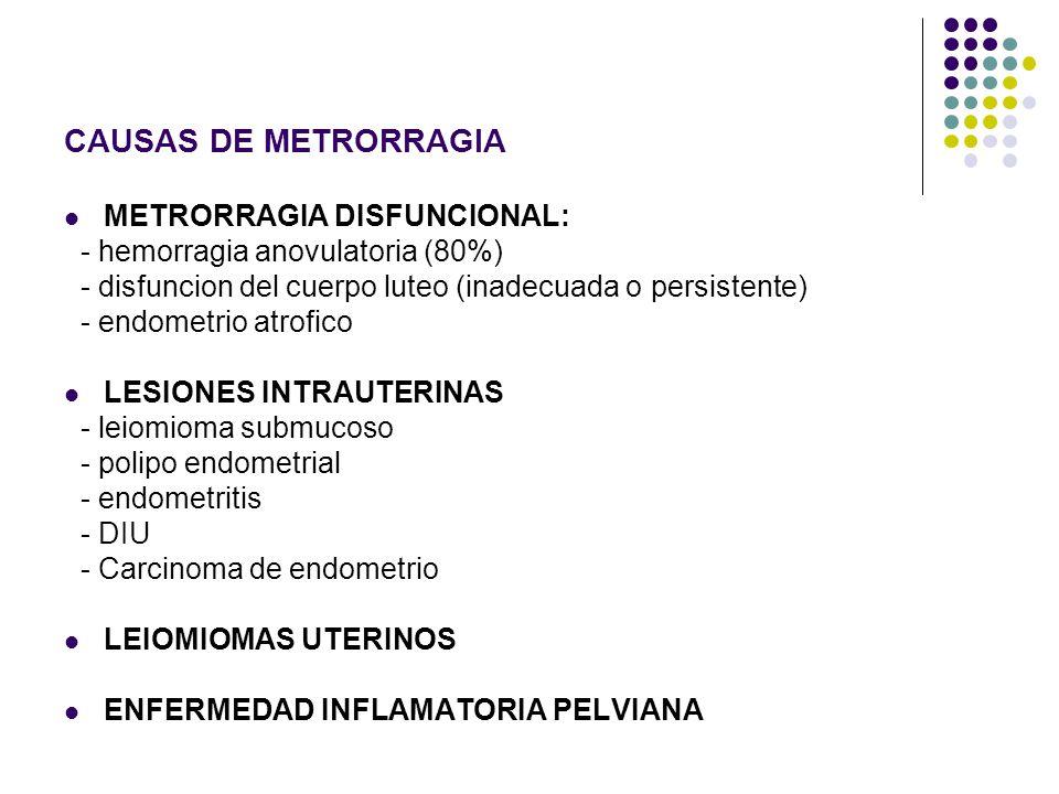 CAUSAS DE METRORRAGIA METRORRAGIA DISFUNCIONAL: