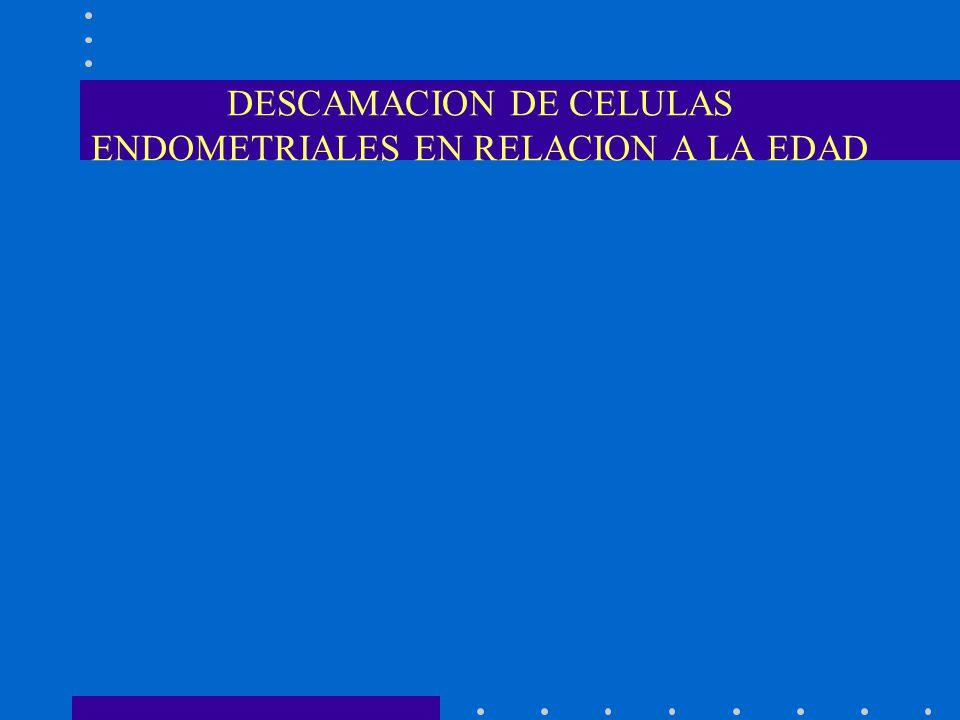 DESCAMACION DE CELULAS ENDOMETRIALES EN RELACION A LA EDAD