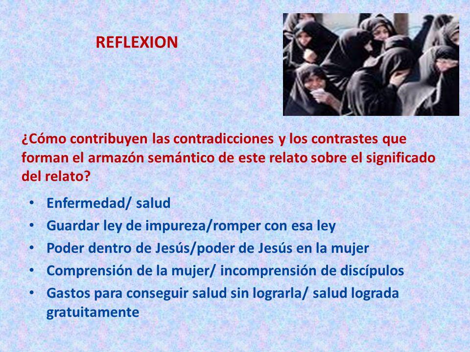 REFLEXION ¿Cómo contribuyen las contradicciones y los contrastes que forman el armazón semántico de este relato sobre el significado del relato