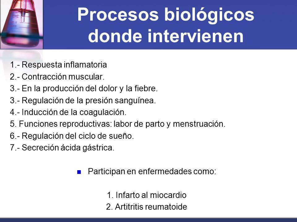 Procesos biológicos donde intervienen