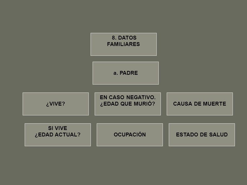 8. DATOS FAMILIARES. a. PADRE. ¿VIVE EN CASO NEGATIVO. ¿EDAD QUE MURIÓ CAUSA DE MUERTE. SI VIVE.