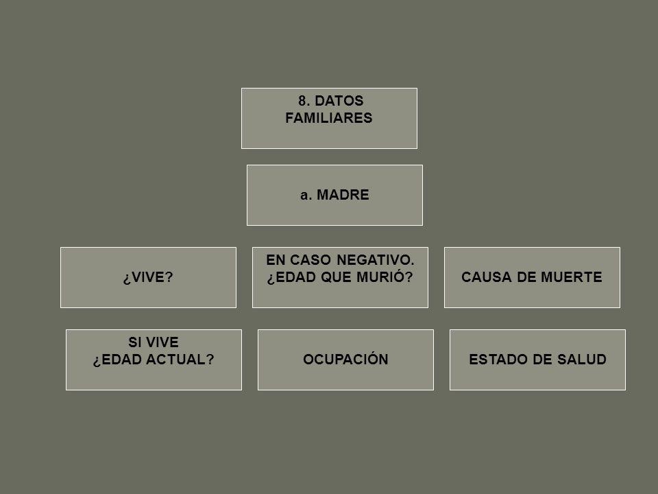 8. DATOS FAMILIARES. a. MADRE. ¿VIVE EN CASO NEGATIVO. ¿EDAD QUE MURIÓ CAUSA DE MUERTE. SI VIVE.
