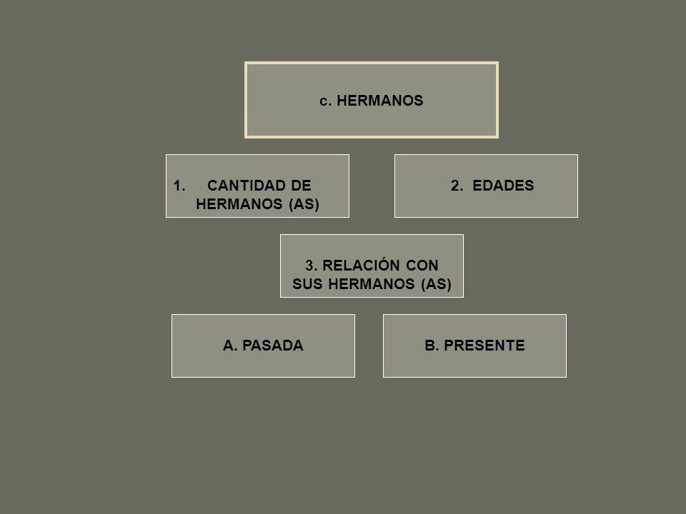 c. HERMANOS CANTIDAD DE. HERMANOS (AS) 2. EDADES. 3. RELACIÓN CON. SUS HERMANOS (AS) A. PASADA.