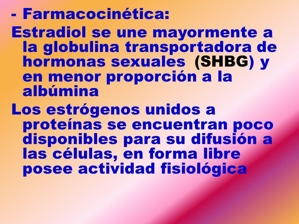 Farmacocinética: Estradiol se une mayormente a la globulina transportadora de hormonas sexuales (SHBG) y en menor proporción a la albúmina.