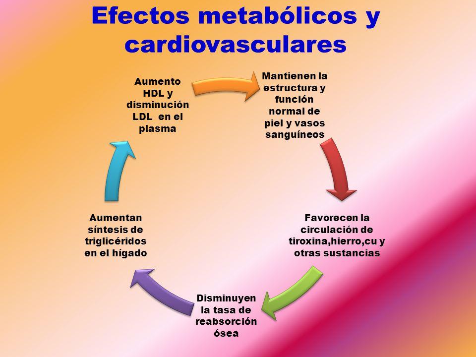 Efectos metabólicos y cardiovasculares