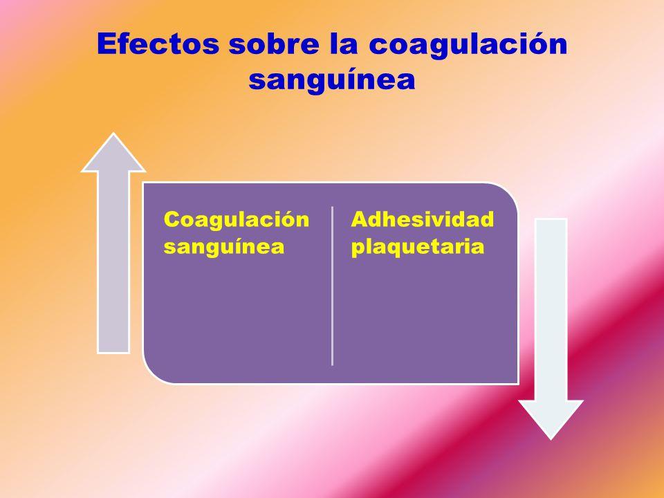 Efectos sobre la coagulación sanguínea