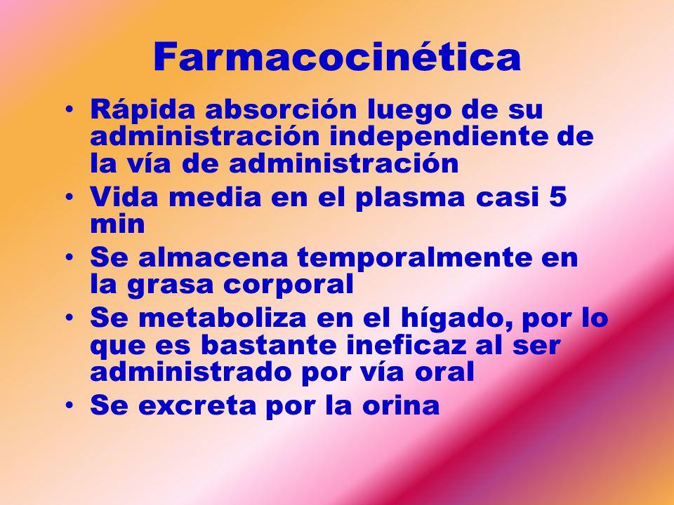 Farmacocinética Rápida absorción luego de su administración independiente de la vía de administración.