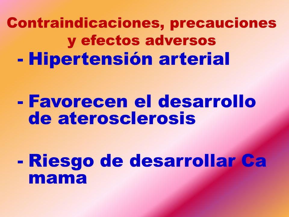 Contraindicaciones, precauciones y efectos adversos