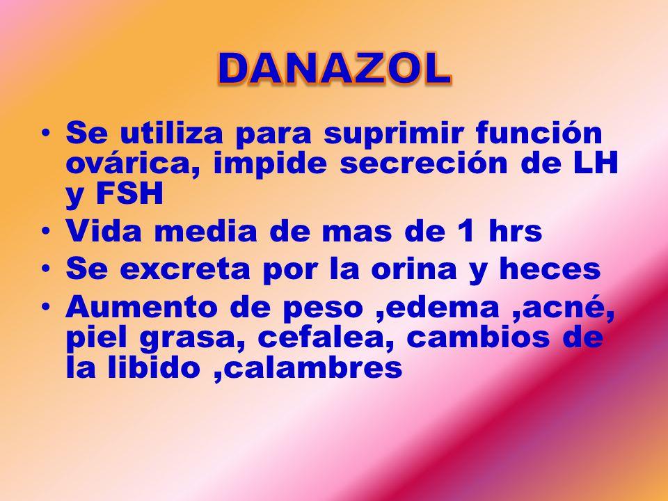 DANAZOL Se utiliza para suprimir función ovárica, impide secreción de LH y FSH. Vida media de mas de 1 hrs.