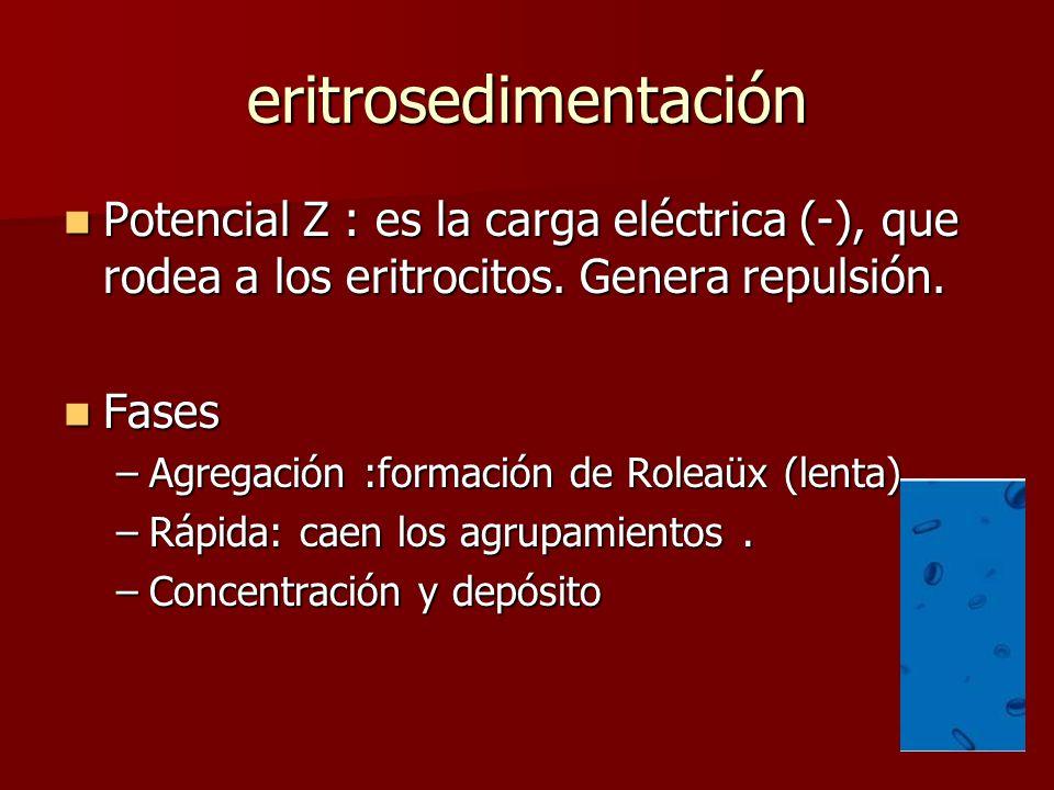 eritrosedimentación Potencial Z : es la carga eléctrica (-), que rodea a los eritrocitos. Genera repulsión.