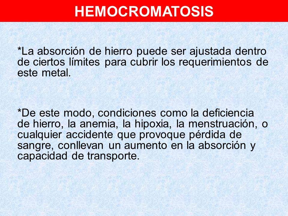 HEMOCROMATOSIS *La absorción de hierro puede ser ajustada dentro de ciertos límites para cubrir los requerimientos de este metal.