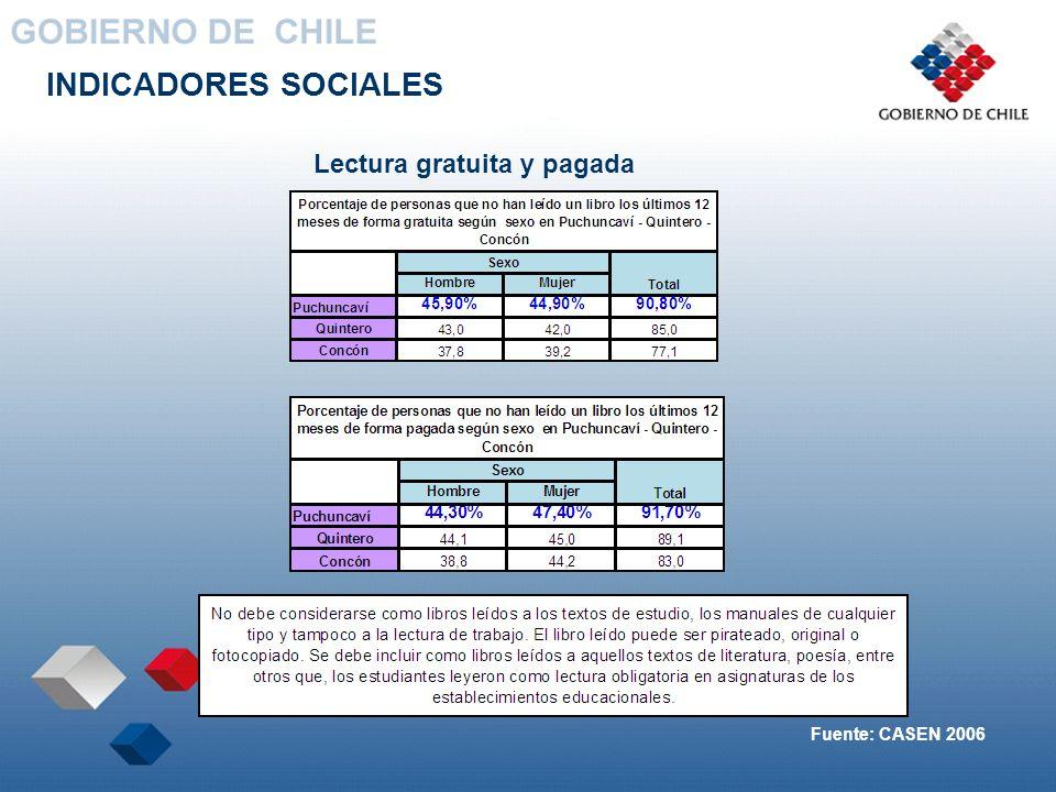 INDICADORES SOCIALES Lectura gratuita y pagada