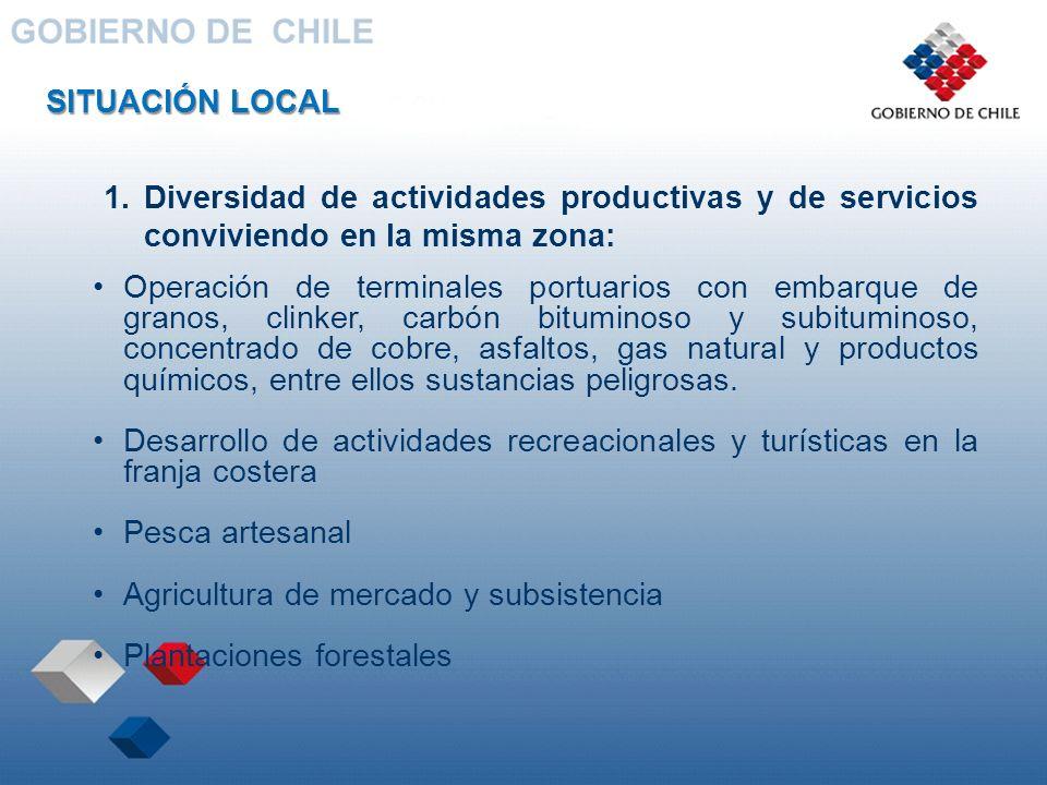SITUACIÓN LOCAL Diversidad de actividades productivas y de servicios conviviendo en la misma zona: