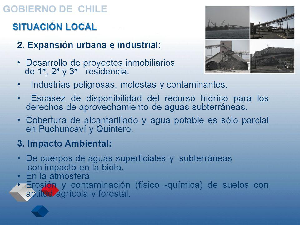 SITUACIÓN LOCAL2. Expansión urbana e industrial: Desarrollo de proyectos inmobiliarios. de 1ª, 2ª y 3ª residencia.