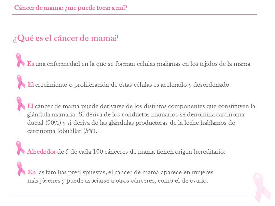 ¿Qué es el cáncer de mama