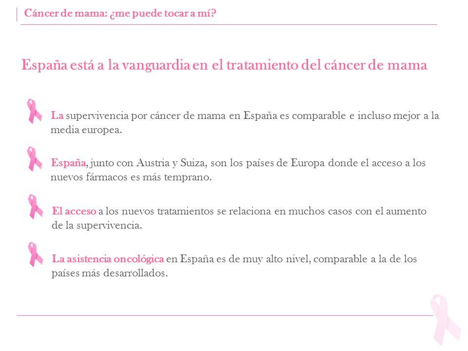 España está a la vanguardia en el tratamiento del cáncer de mama