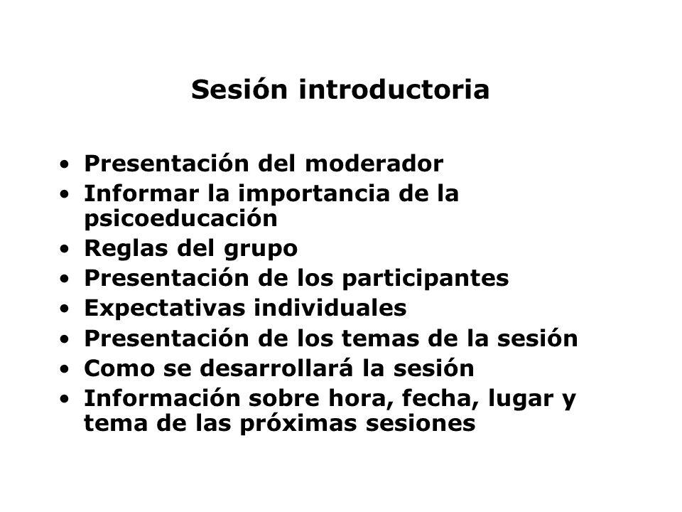 Sesión introductoria Presentación del moderador