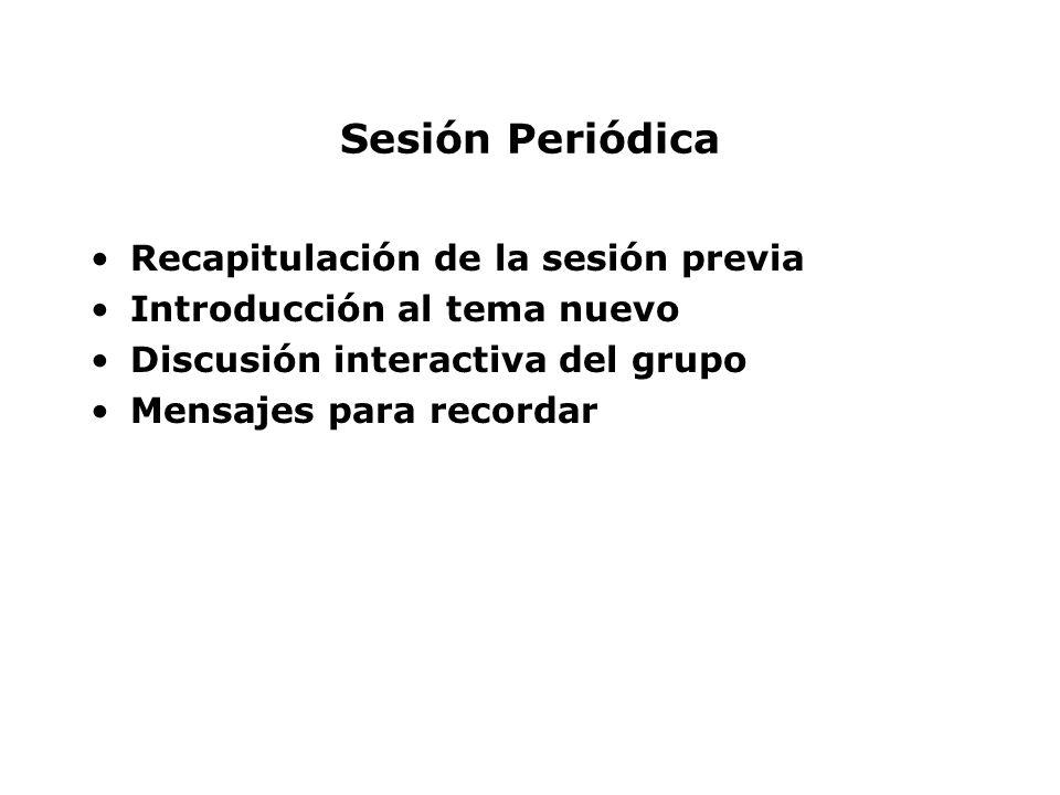 Sesión Periódica Recapitulación de la sesión previa